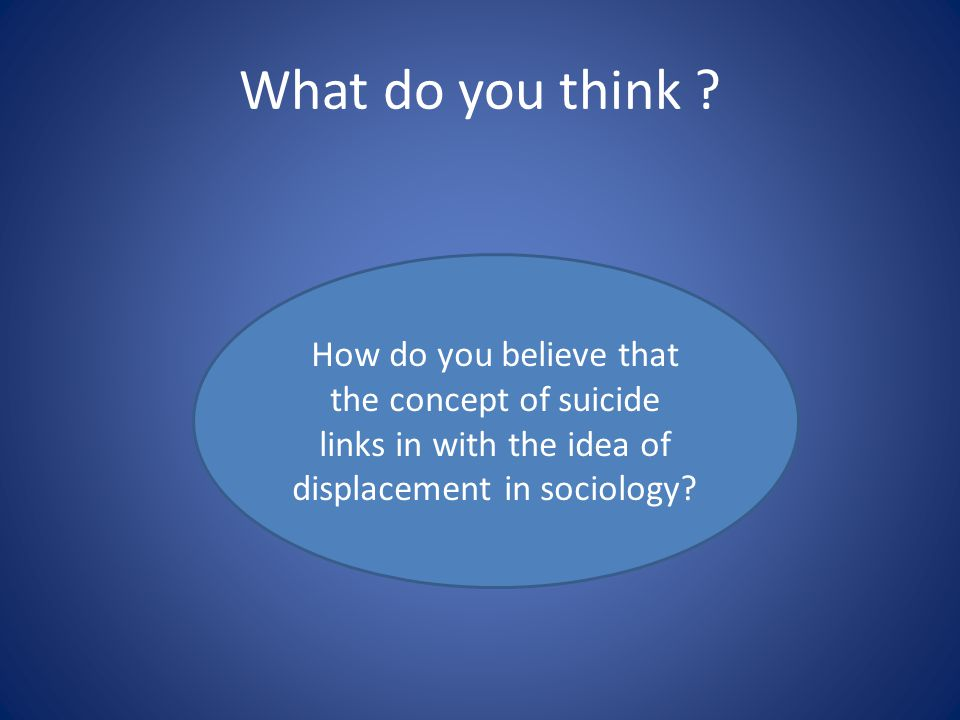 What do you think ? How do you believe that the concept of suicide links in with the idea of displacement in sociology?