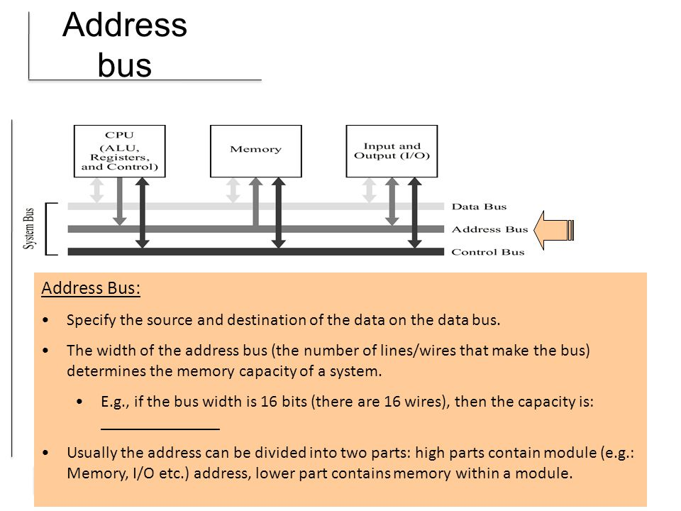 ISA Address bus Address Bus: Specify the source and destination of the data on the data bus. The width of the address bus (the number of lines/wires t