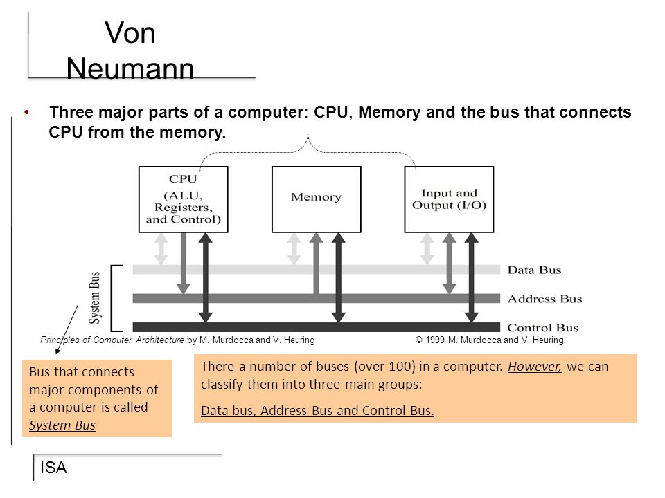 ISA Von Neumann Three major parts of a computer: CPU, Memory and the bus that connects CPU from the memory. Bus that connects major components of a co