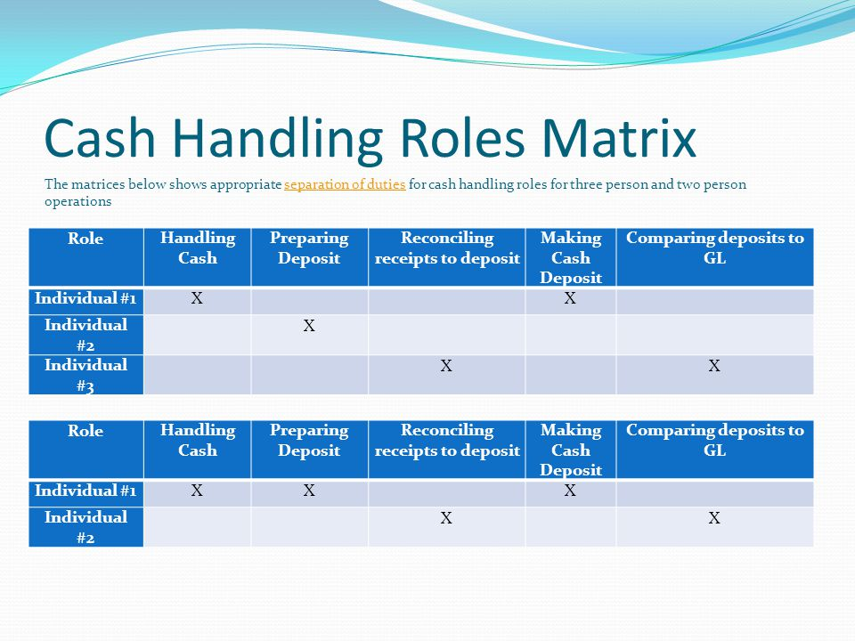 Cash Handling Roles Matrix RoleHandling Cash Preparing Deposit Reconciling receipts to deposit Making Cash Deposit Comparing deposits to GL Individual #1X X Individual #2 X Individual #3 X X RoleHandling Cash Preparing Deposit Reconciling receipts to deposit Making Cash Deposit Comparing deposits to GL Individual #1XX X Individual #2 X X The matrices below shows appropriate separation of duties for cash handling roles for three person and two person operationsseparation of duties