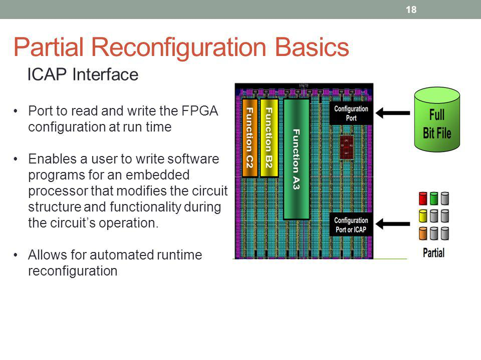 Partial Reconfiguration Basics Port to read and write the FPGA configuration at run time Enables a user to write software programs for an embedded pro