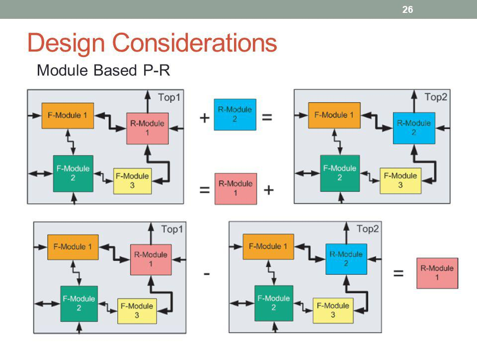Design Considerations Module Based P-R 26