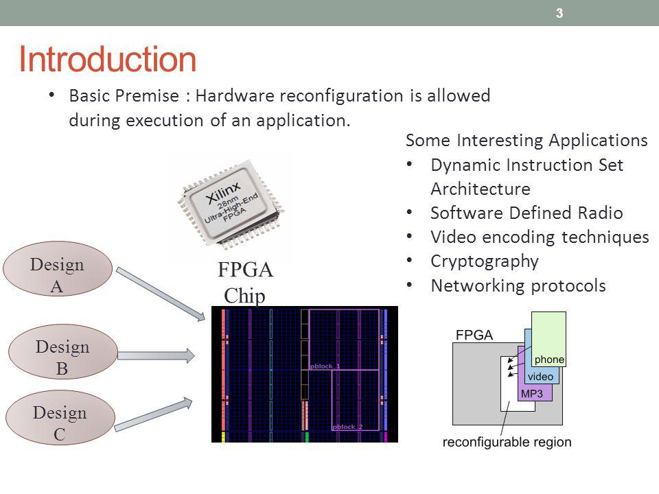Introduction Basic Premise : Hardware reconfiguration is allowed during execution of an application. FPGA Chip Design A Design B Design C Some Interes