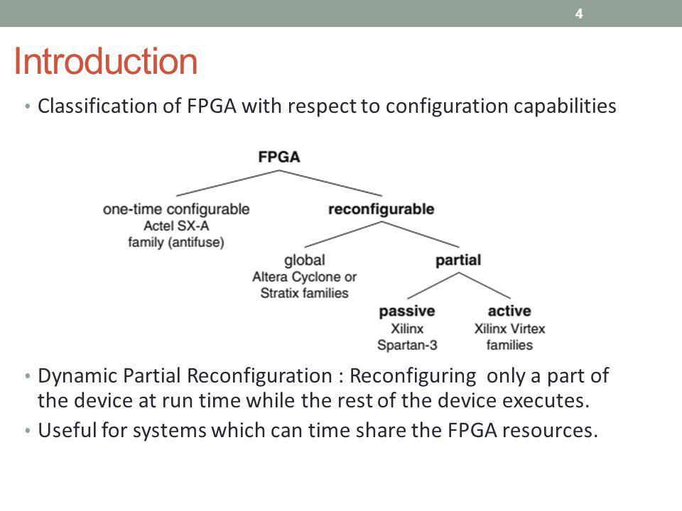 Introduction Classification of FPGA with respect to configuration capabilities Dynamic Partial Reconfiguration : Reconfiguring only a part of the devi