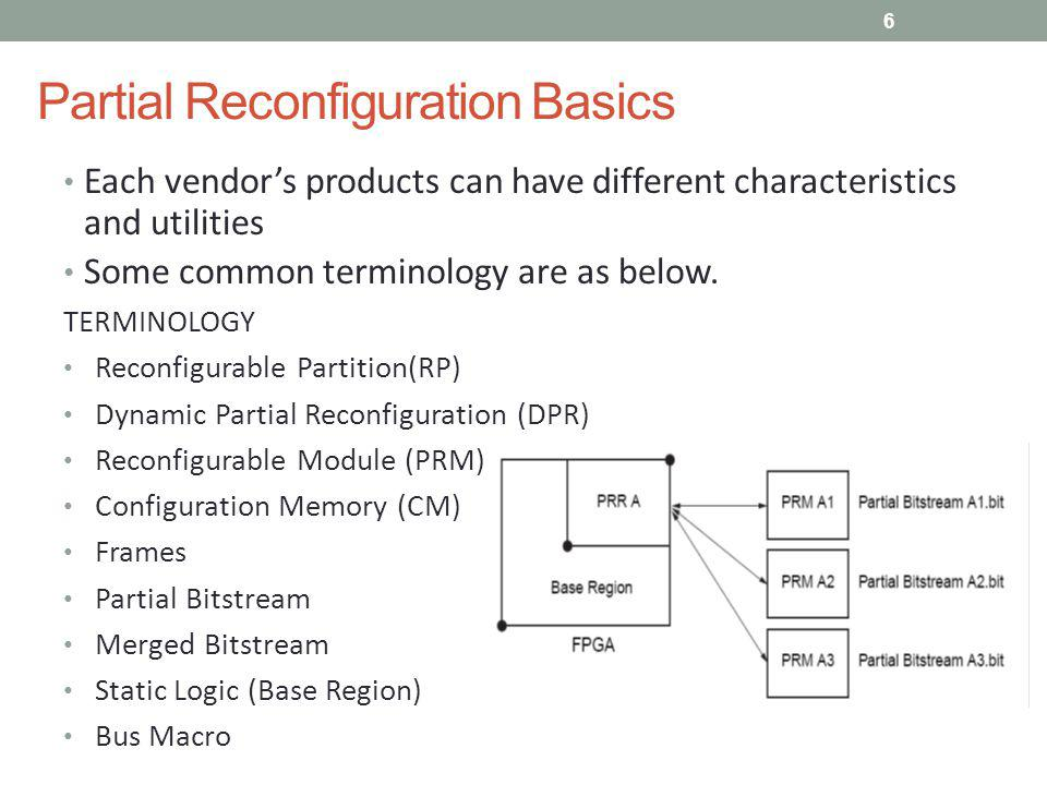 Partial Reconfiguration Basics Each vendors products can have different characteristics and utilities Some common terminology are as below. TERMINOLOG