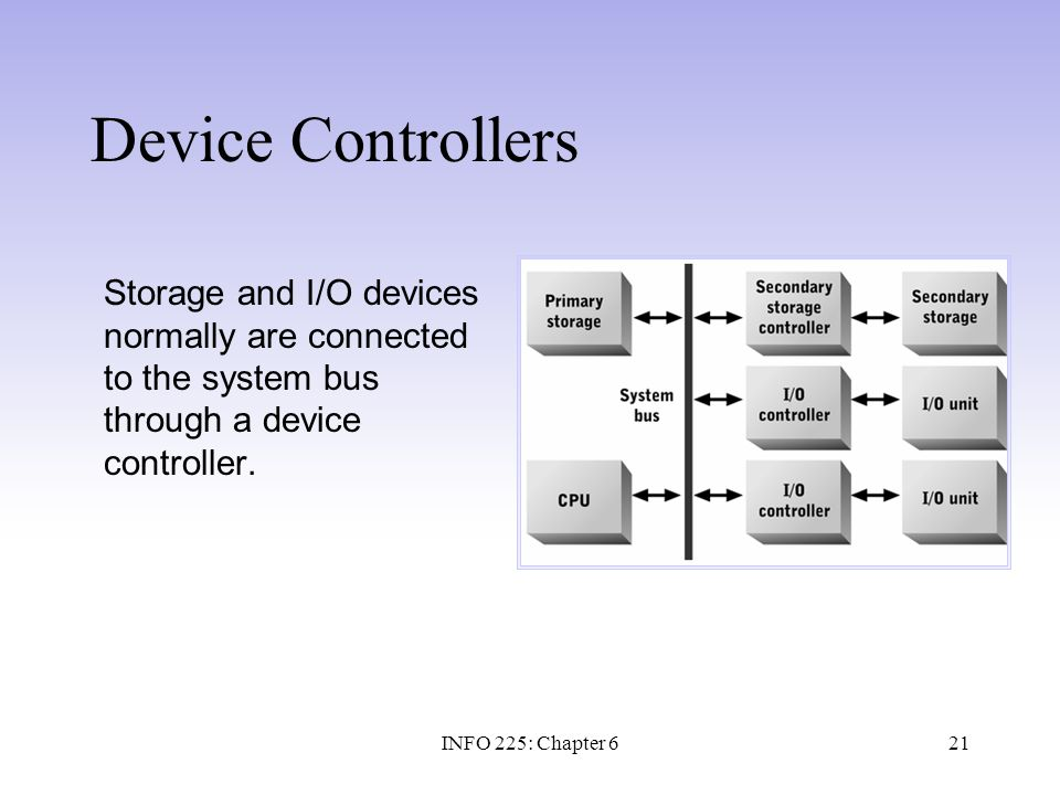 21 Device Controllers Storage and I/O devices normally are connected to the system bus through a device controller. INFO 225: Chapter 6