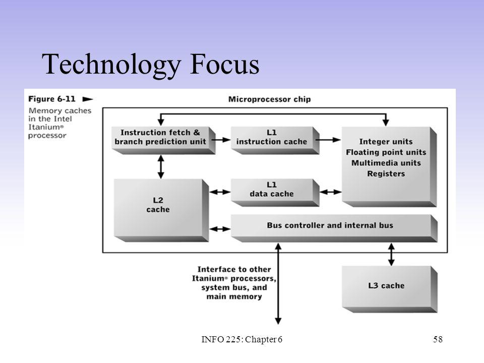 58 Technology Focus INFO 225: Chapter 6