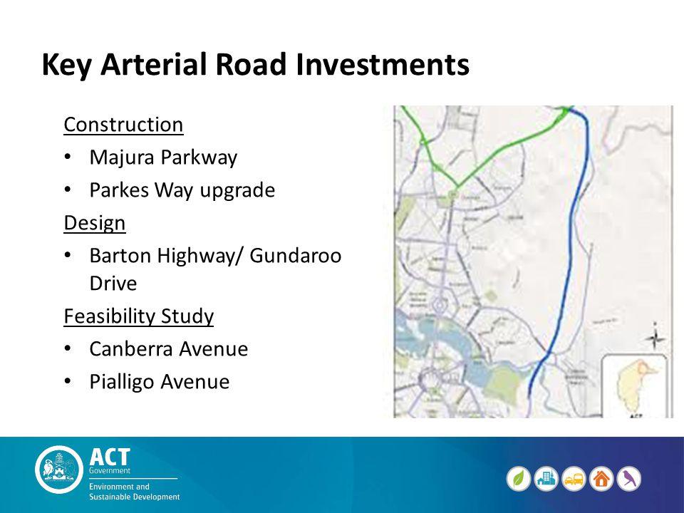 Key Arterial Road Investments Construction Majura Parkway Parkes Way upgrade Design Barton Highway/ Gundaroo Drive Feasibility Study Canberra Avenue P