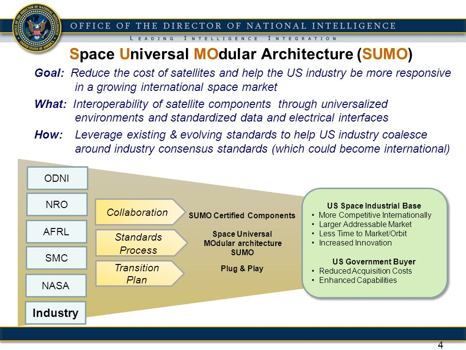 25 Potential Advantages Beyond Cost Savings BenefitSatellite Investor or UserUS Space Industrial Base (SIB) National Security Space Stakeholders Mission Assurance As P&P bus and CCs become heritage -- they will enhance reliability and overall mission assurance.