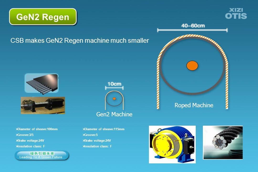 4/66 CSB makes GeN2 Regen machine much smaller Diameter of sheave:100mm Groove:3/5 Brake voltage:24V Insulation class: F Diameter of sheave:115mm Groove:5 Brake voltage:24V Insulation class: F Roped Machine Gen2 Machine GeN2 Regen