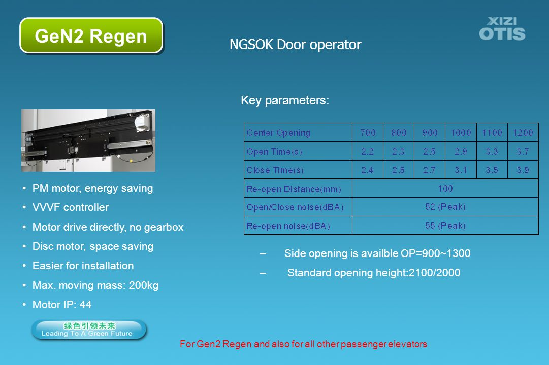 9/66 NGSOK Door operator For Gen2 Regen and also for all other passenger elevators PM motor, energy saving VVVF controller Motor drive directly, no ge