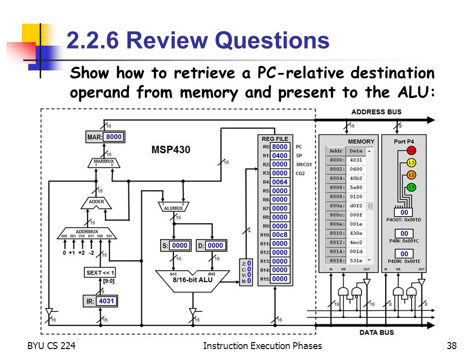 BYU CS 224 Instruction Execution Phases38 2.2.6 Review Questions Show how to retrieve a PC-relative destination operand from memory and present to the ALU: