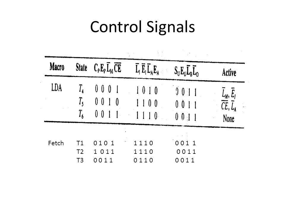 Control Signals Fetch T1 0 1 0 11 1 1 0 0 0 1 1 T2 1 0 1 11 1 1 0 0 0 1 1 T3 0 0 1 1 0 1 1 0 0 0 1 1