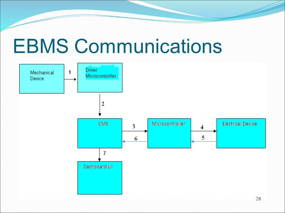 EBMS Communications 26