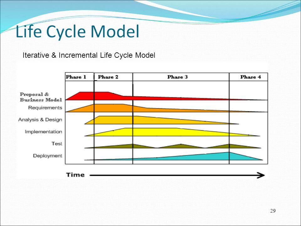 Iterative & Incremental Life Cycle Model 29
