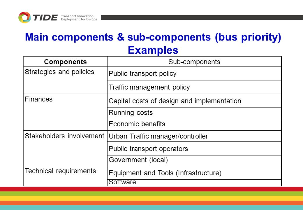 Main components & sub-components (bus priority) Examples ComponentsSub-components Strategies and policies Public transport policy Traffic management policy Finances Capital costs of design and implementation Running costs Economic benefits Stakeholders involvement Urban Traffic manager/controller Public transport operators Government (local) Technical requirements Equipment and Tools (Infrastructure) Software