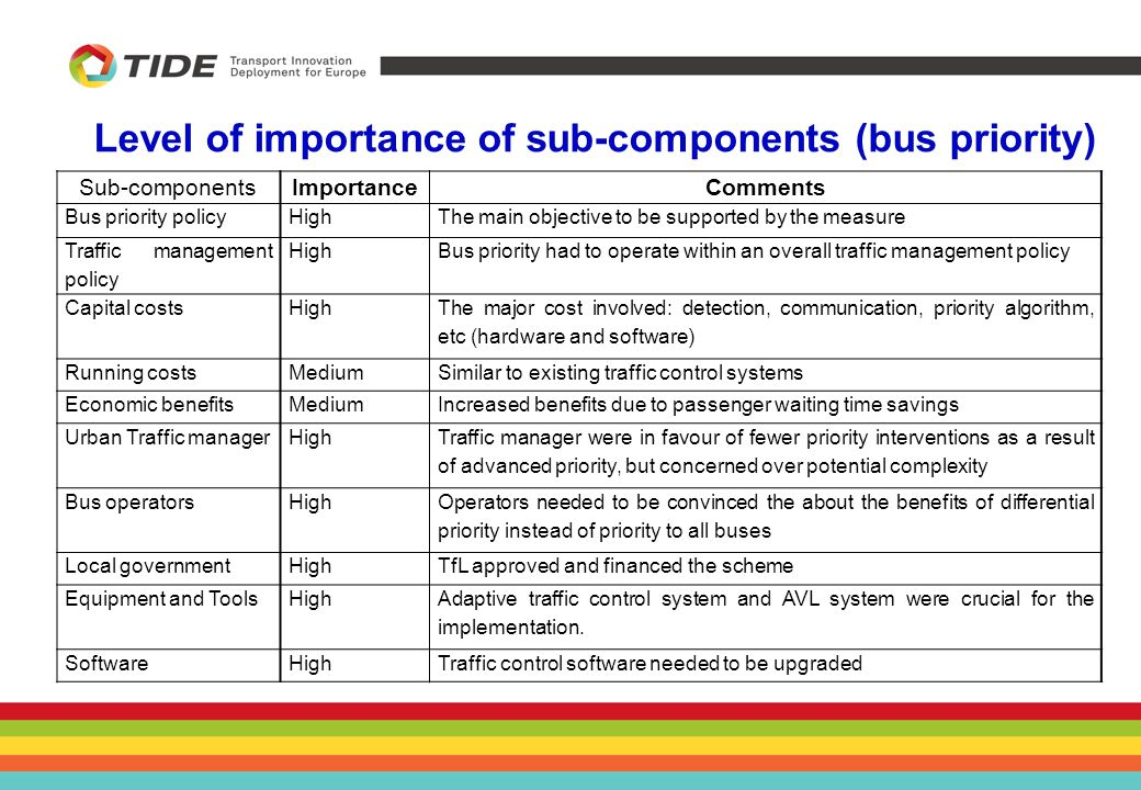 Level of importance of sub-components (bus priority) Sub-componentsImportanceComments Bus priority policyHighThe main objective to be supported by the measure Traffic management policy HighBus priority had to operate within an overall traffic management policy Capital costsHigh The major cost involved: detection, communication, priority algorithm, etc (hardware and software) Running costsMediumSimilar to existing traffic control systems Economic benefitsMediumIncreased benefits due to passenger waiting time savings Urban Traffic managerHigh Traffic manager were in favour of fewer priority interventions as a result of advanced priority, but concerned over potential complexity Bus operatorsHigh Operators needed to be convinced the about the benefits of differential priority instead of priority to all buses Local governmentHighTfL approved and financed the scheme Equipment and ToolsHigh Adaptive traffic control system and AVL system were crucial for the implementation.