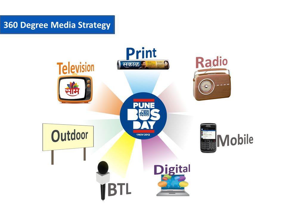 360 Degree Media Strategy