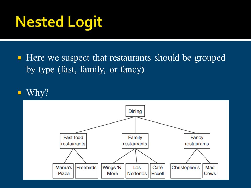 Nested Logit Here we suspect that restaurants should be grouped by type (fast, family, or fancy) Why?