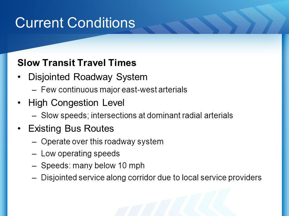 Current Conditions Slow Transit Travel Times Disjointed Roadway System –Few continuous major east-west arterials High Congestion Level –Slow speeds; intersections at dominant radial arterials Existing Bus Routes –Operate over this roadway system –Low operating speeds –Speeds: many below 10 mph –Disjointed service along corridor due to local service providers