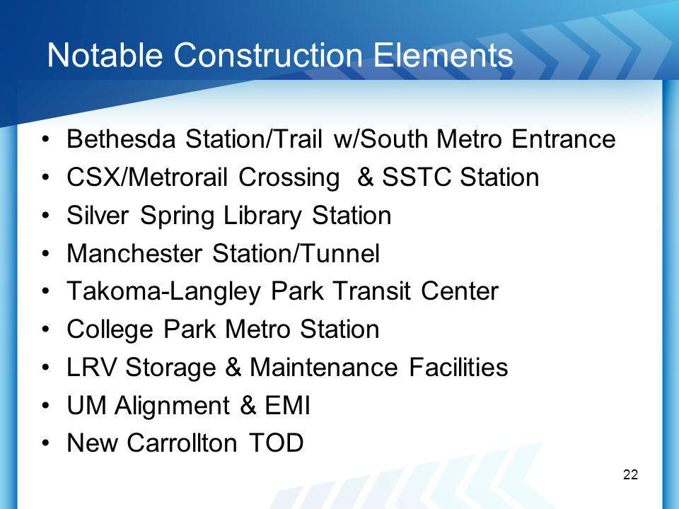 Notable Construction Elements Bethesda Station/Trail w/South Metro Entrance CSX/Metrorail Crossing & SSTC Station Silver Spring Library Station Manchester Station/Tunnel Takoma-Langley Park Transit Center College Park Metro Station LRV Storage & Maintenance Facilities UM Alignment & EMI New Carrollton TOD 22