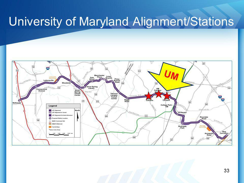 University of Maryland Alignment/Stations 33 UM