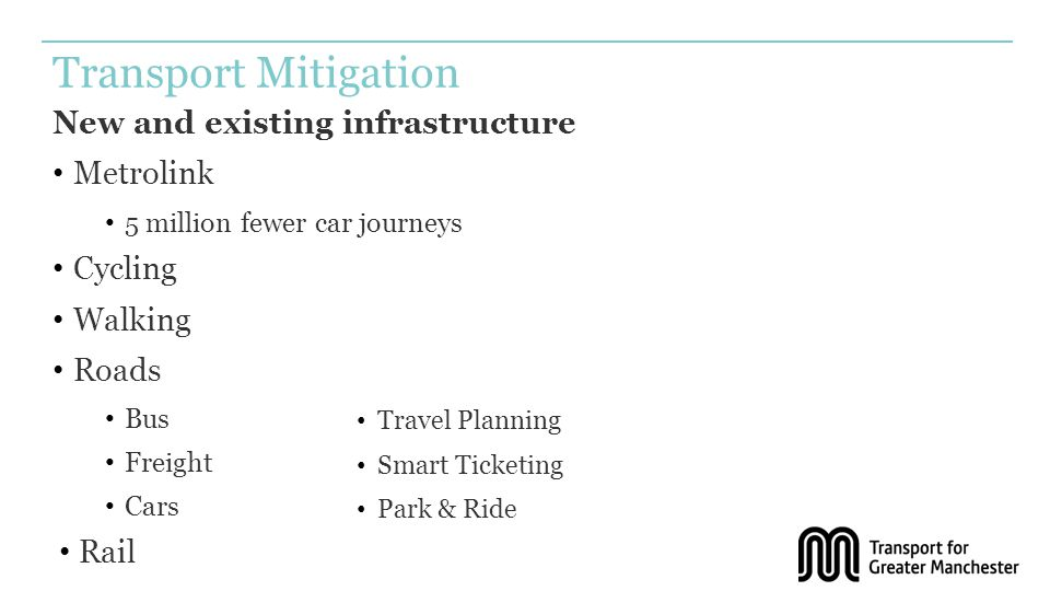Transport Mitigation New and existing infrastructure Metrolink 5 million fewer car journeys Cycling Walking Roads Bus Freight Cars Rail Travel Plannin