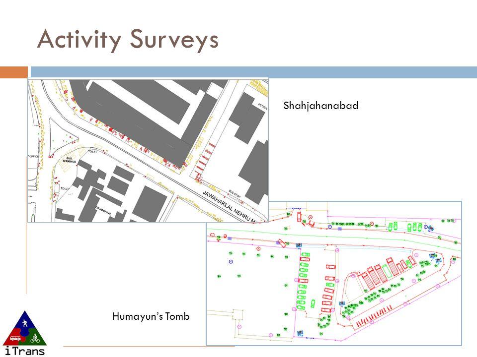 Activity Surveys Shahjahanabad Humayuns Tomb