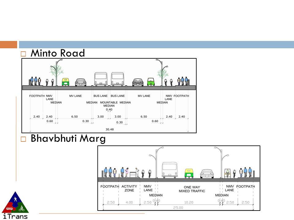 Minto Road Bhavbhuti Marg