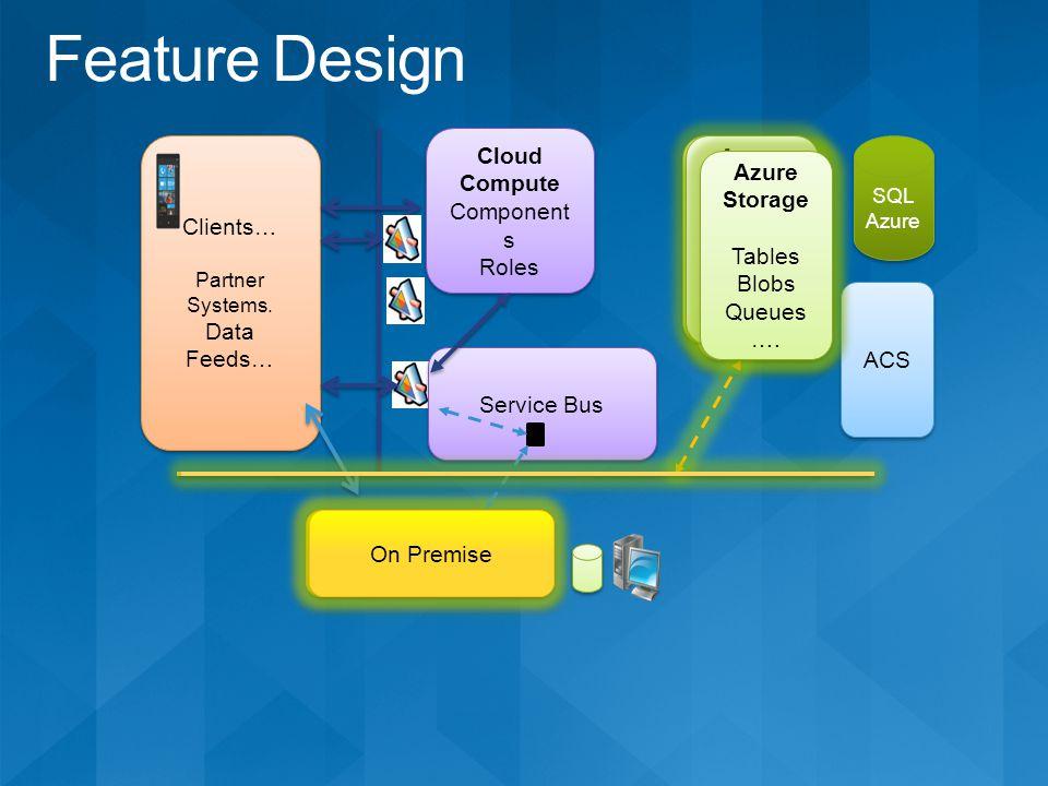 Service Bus On Premise Azure Storage Tables Blobs Queues …. Azure Storage Tables Blobs Queues …. Cloud Compute Component s Roles Clients… Partner Syst