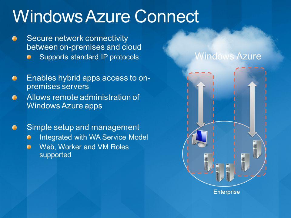 Enterprise Windows Azure