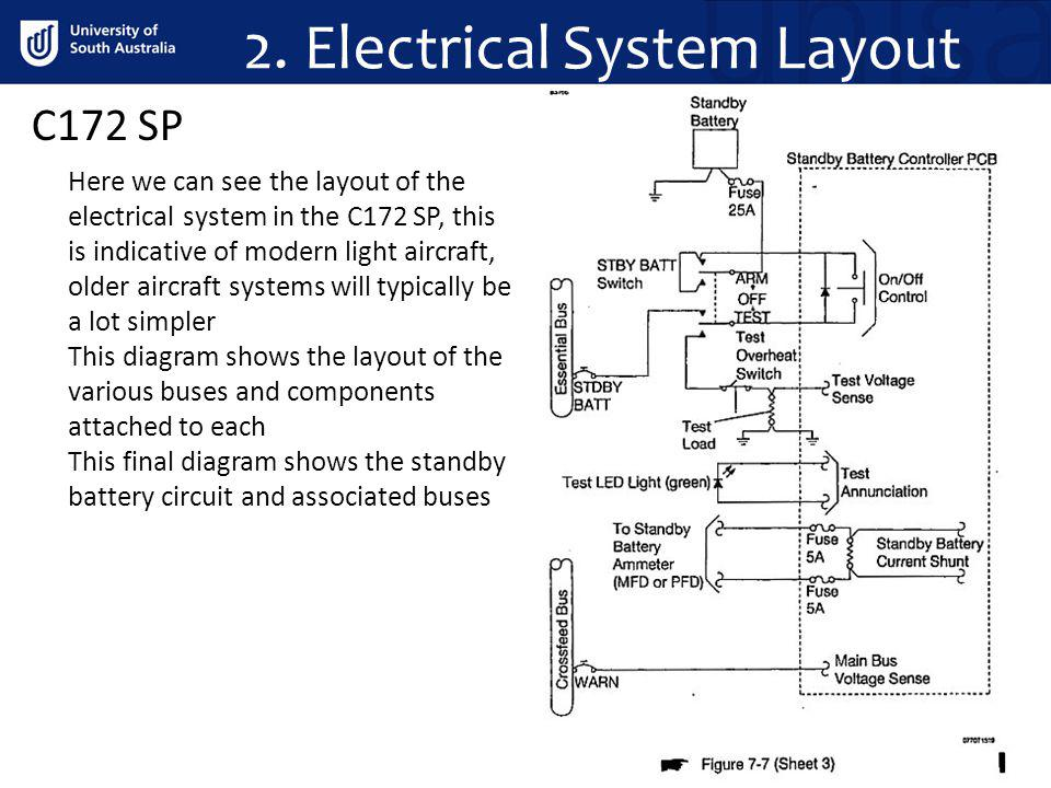 2. Electrical System Layout C172 SP Here we can see the layout of the electrical system in the C172 SP, this is indicative of modern light aircraft, o