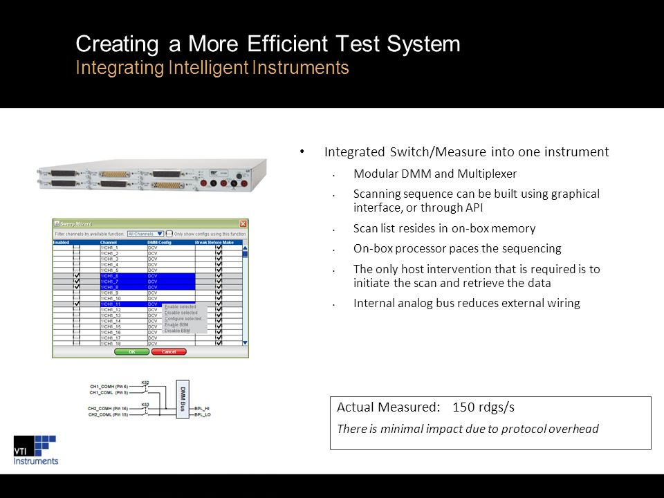 © VTI Instruments Corp. Creating a More Efficient Test System Integrating Intelligent Instruments Integrated Switch/Measure into one instrument Modula