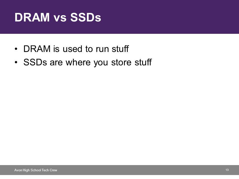 13 Avon High School Tech Crew DRAM vs SSDs DRAM is used to run stuff SSDs are where you store stuff