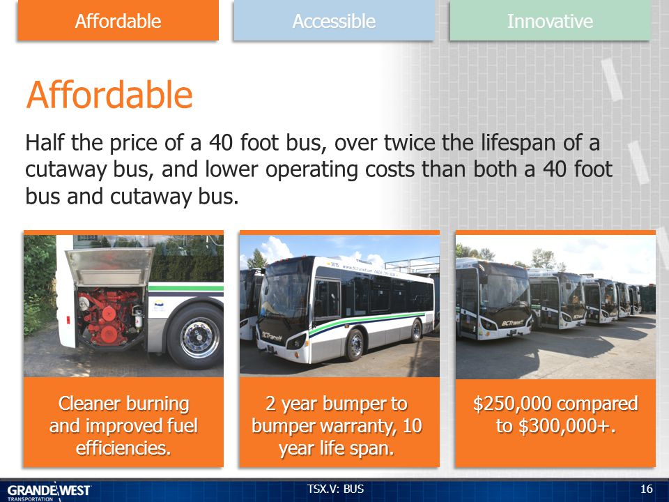 16 AccessibleAccessible Affordable Innovative Affordable TSX.V: BUS Half the price of a 40 foot bus, over twice the lifespan of a cutaway bus, and lower operating costs than both a 40 foot bus and cutaway bus.