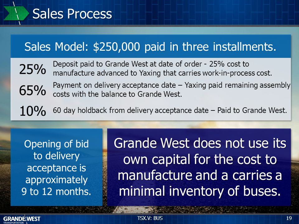 19 Sales Process Sales Model: $250,000 paid in three installments.