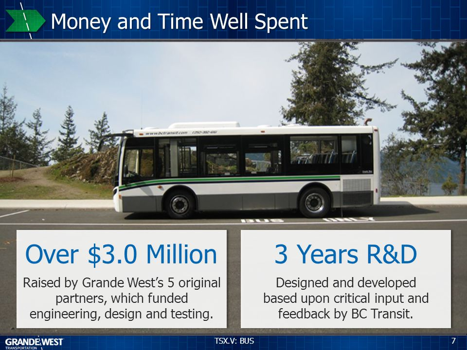 3 Years R&D Designed and developed based upon critical input and feedback by BC Transit. 3 Years R&D Designed and developed based upon critical input