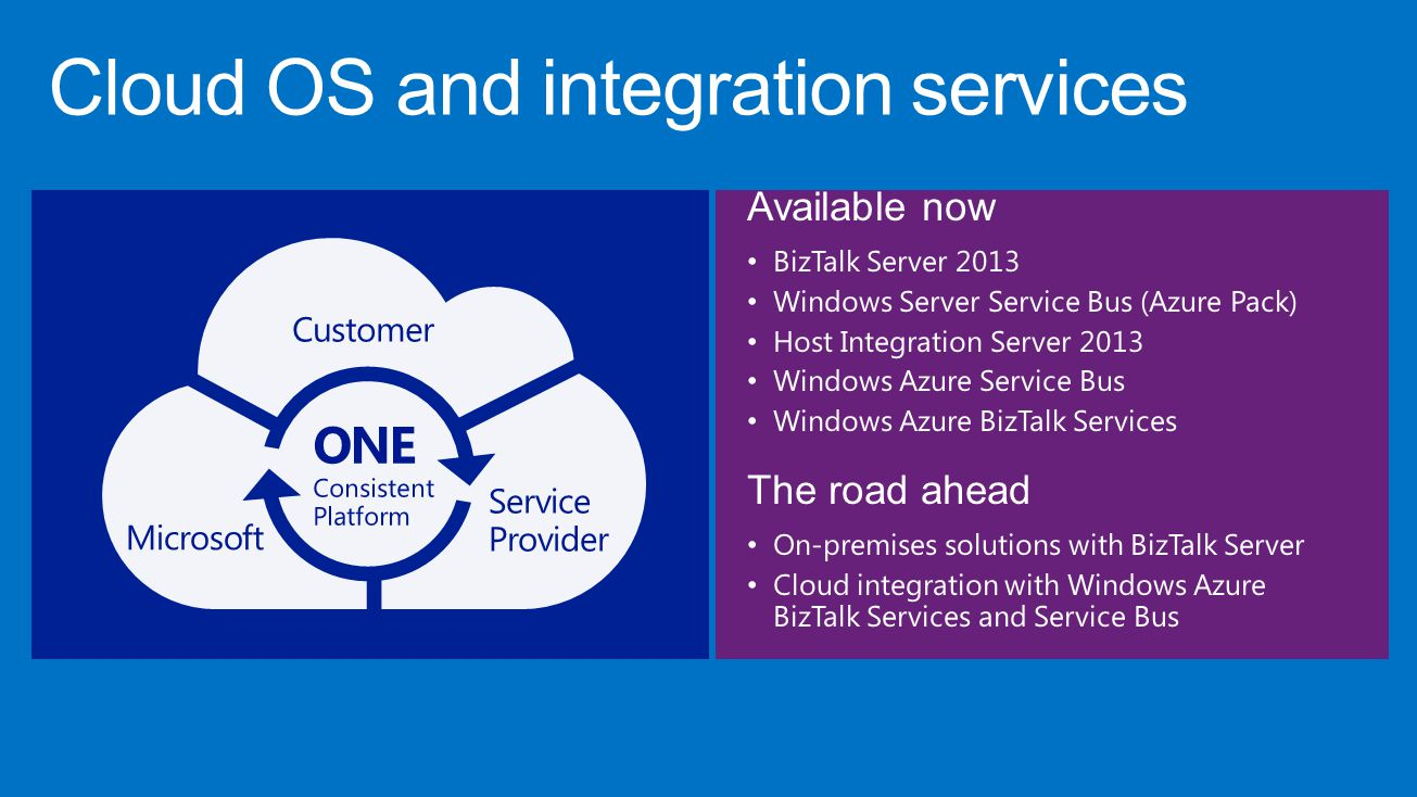 Cloud OS and integration services