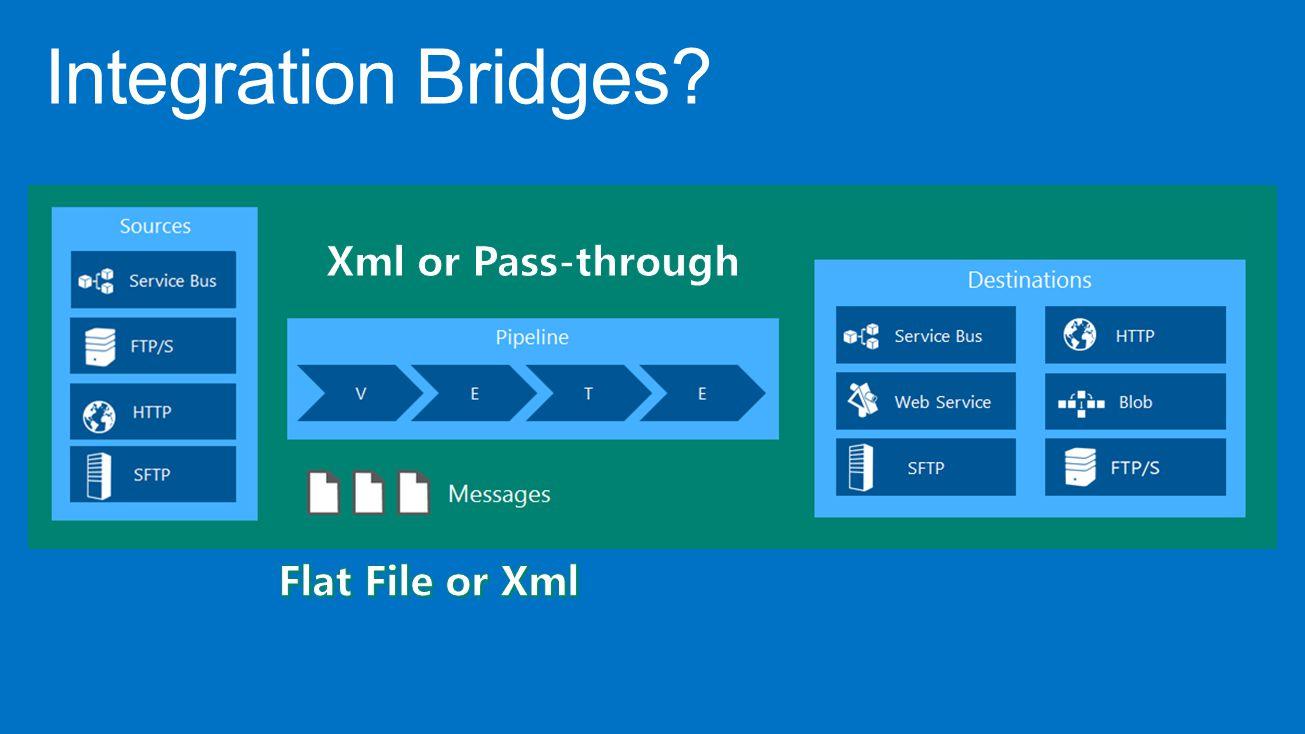 Integration Bridges