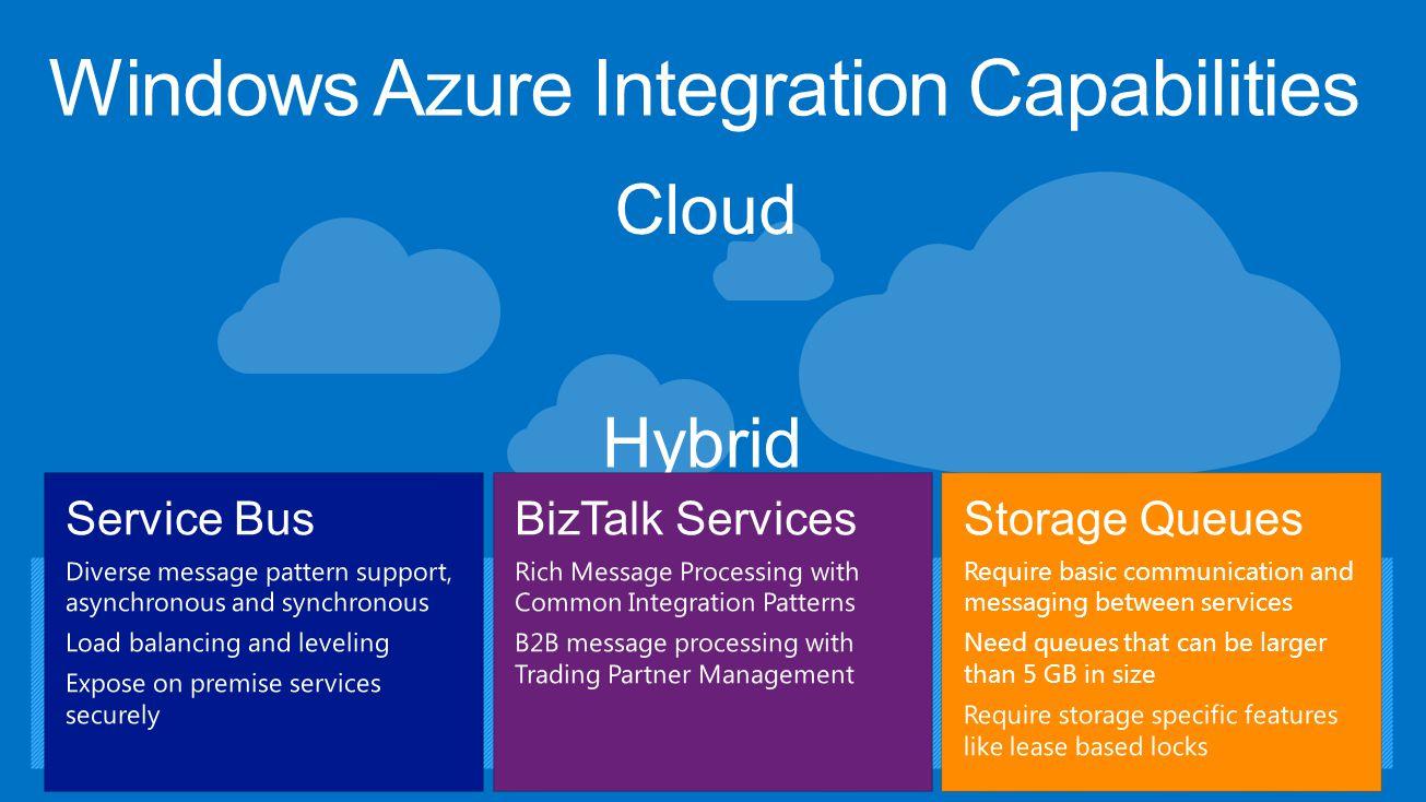 Windows Azure Integration Capabilities