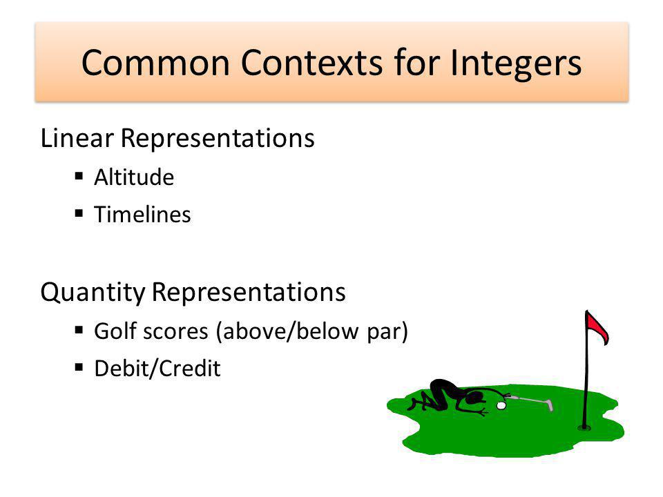 Common Contexts for Integers Linear Representations Altitude Timelines Quantity Representations Golf scores (above/below par) Debit/Credit