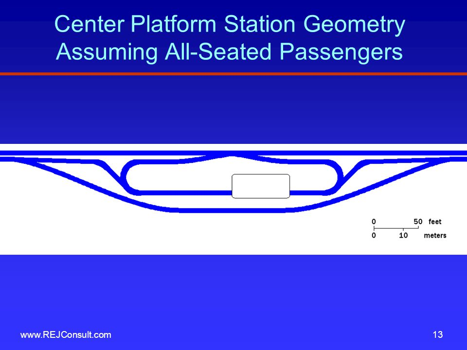 Center Platform Station Geometry Assuming All-Seated Passengers www.REJConsult.com13