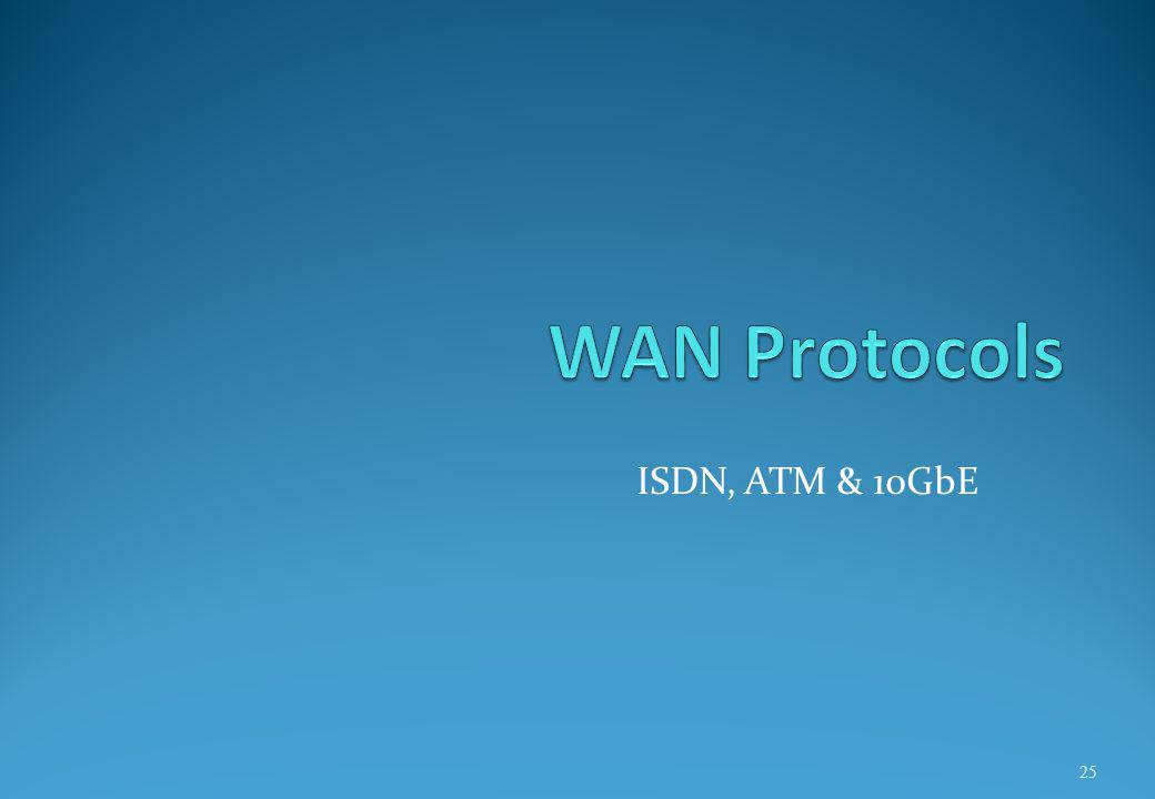ISDN, ATM & 10GbE 25