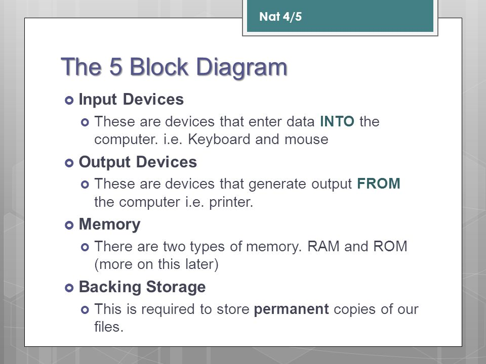 The 5 Block Diagram Input Devices These are devices that enter data INTO the computer.