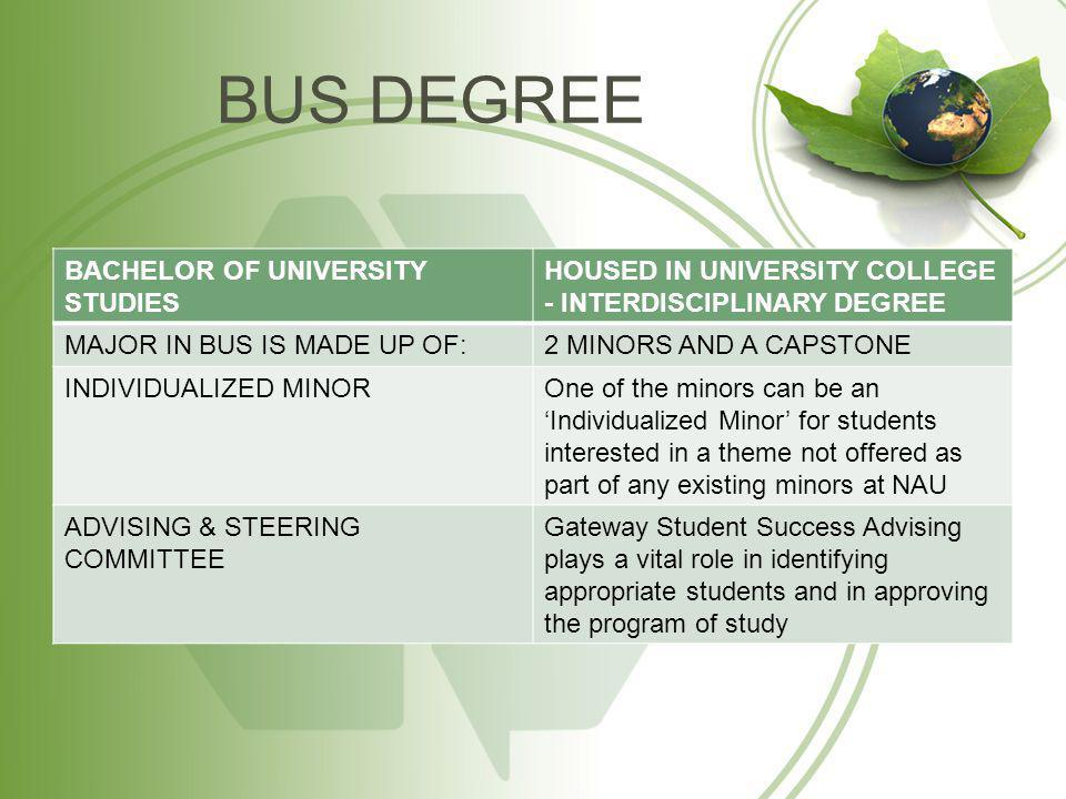 BUS DEGREE BACHELOR OF UNIVERSITY STUDIES HOUSED IN UNIVERSITY COLLEGE - INTERDISCIPLINARY DEGREE MAJOR IN BUS IS MADE UP OF:2 MINORS AND A CAPSTONE INDIVIDUALIZED MINOROne of the minors can be an Individualized Minor for students interested in a theme not offered as part of any existing minors at NAU ADVISING & STEERING COMMITTEE Gateway Student Success Advising plays a vital role in identifying appropriate students and in approving the program of study