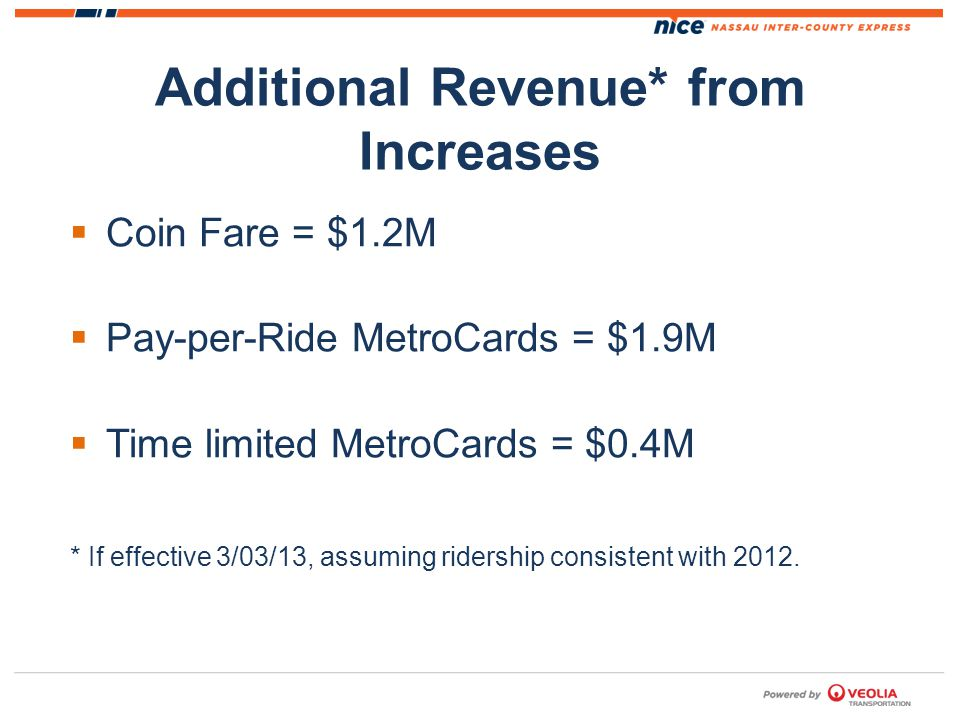 Additional Revenue* from Increases Coin Fare = $1.2M Pay-per-Ride MetroCards = $1.9M Time limited MetroCards = $0.4M * If effective 3/03/13, assuming ridership consistent with 2012.