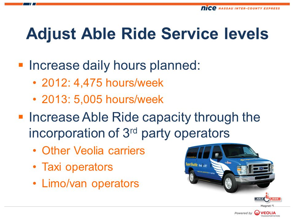 Adjust Able Ride Service levels Increase daily hours planned: 2012: 4,475 hours/week 2013: 5,005 hours/week Increase Able Ride capacity through the incorporation of 3 rd party operators Other Veolia carriers Taxi operators Limo/van operators