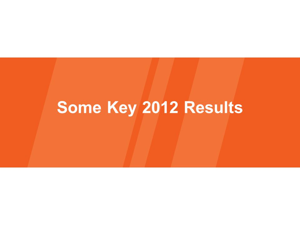 Some Key 2012 Results