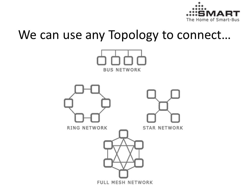 We can use any Topology to connect…