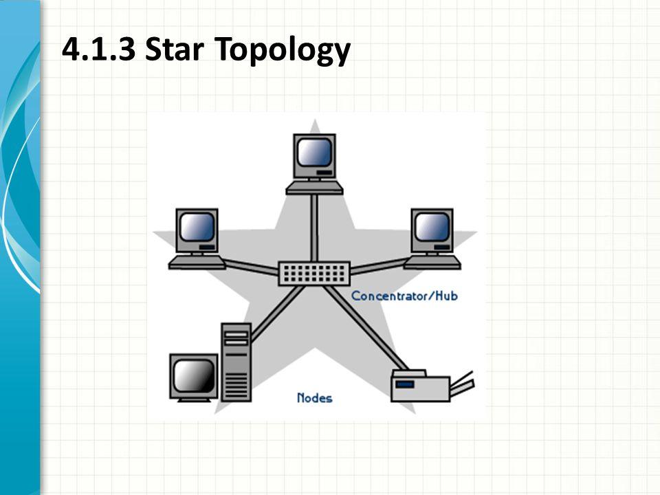 4.1.3 Star Topology